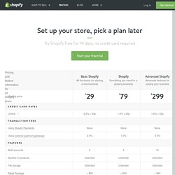 Shopify Pricing - The Best Ecommerce Platform, Now Free for 14 days
