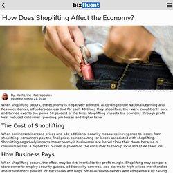 How Does Shoplifting Affect the Economy? / Jaki efekt ma Kradzież sklepowa na ekonomie? (