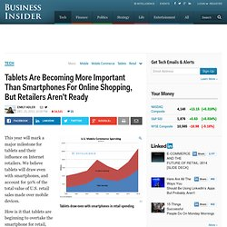 Tablet Shoppers In Mobile Commerce