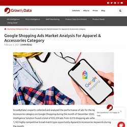 Google Shopping Ads Market Analysis for Apparel & Accessories Category