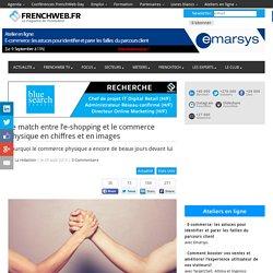 Le match entre l'e-shopping et le commerce physique en chiffres et en images