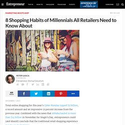 8 Shopping Habits of Millennials All Retailers Need to Know About