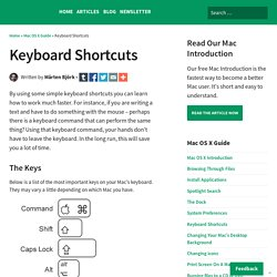Keyboard Shortcuts – MacForBeginners