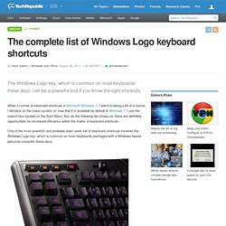 The complete list of Windows Logo keyboard shortcuts