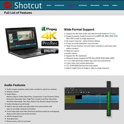 Shotcut - Full List of Features