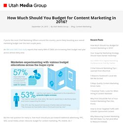 How Much Should You Budget for Content Marketing in 2016?