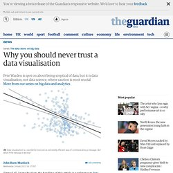 Why you should never trust a data visualisation | News