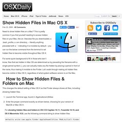 Show Hidden Files in Mac OS X