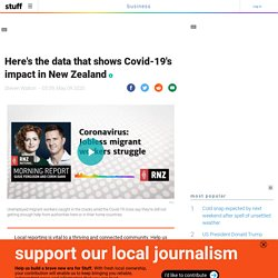 Here's the data that shows Covid-19's impact in New Zealand