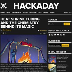 Heat Shrink Tubing and the Chemistry Behind Its Magic