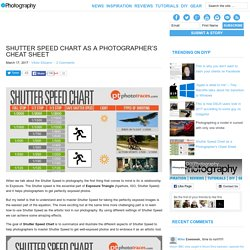 Shutter Speed Chart as a Photographer's Cheat Sheet