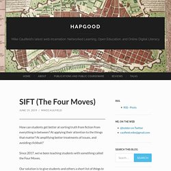 *SIFT (The Four Moves)