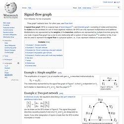 Signal-flow graph