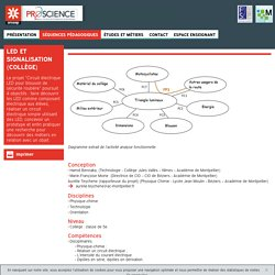 LED et signalisation (collège) - Pro2science
