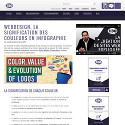 Webdesign, la signification des couleurs en infographie