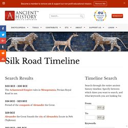Silk Road Timeline