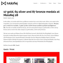 17 gold, 65 silver and 87 bronze medals at Malofiej 28 - Malofiej