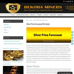 Silver Price Forecasat Per Gram at
