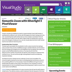 Semantic Zoom with Silverlight 5 PivotViewer