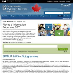 SIMDUT 2015 – Pictogrammes