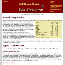 Simple Bat Detector