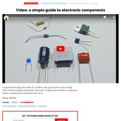 Video: a simple guide to electronic components