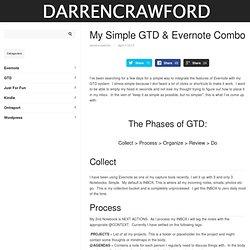 Darren Crawford.com