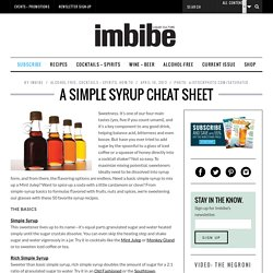 A Simple Syrup Cheat Sheet - Imbibe Magazine