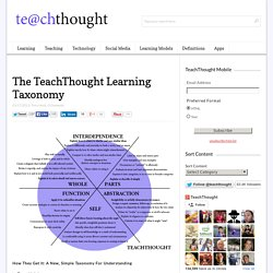 How They Get It: A New, Simple Taxonomy For Understanding
