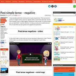 Past simple tense – negative