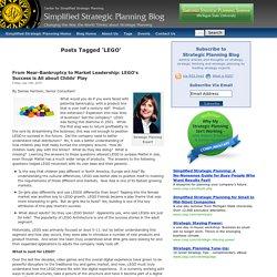 Simplified Strategic Planning Blog