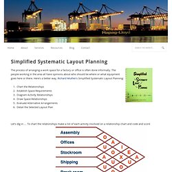 Layout Planning - Lean Sigma Supply Chain