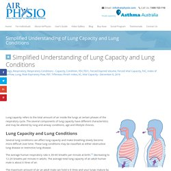 Simplified Understanding of Lung Capacity and Lung Conditions