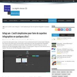 Infogr.am – L'outil simplissime pour faire de superbes infographies en quelques clics !