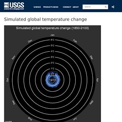 Simulated global temperature change