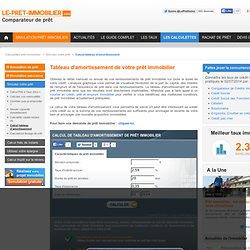 Simulation calcul amortissement de prêt immobilier - Le Pret Immobilier