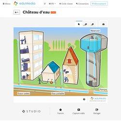 Château d'eau – simulation, animation interactive