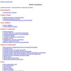 Simulation list