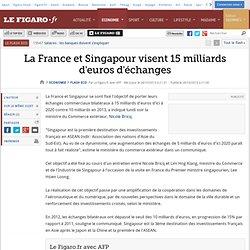 Etude de march singapour pearltrees for Chambre de commerce francaise singapour