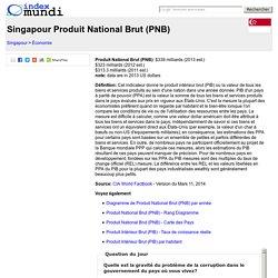 Singapour Produit National Brut (PNB) - Économie