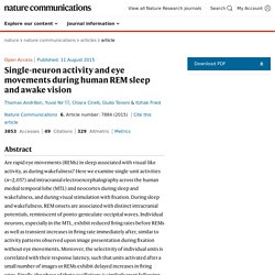 Single-neuron activity and eye movements during human REM sleep and awake vision
