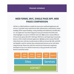 Web Forms, MVC, Single Page App, Web Pages Comparison