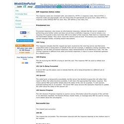 SIP response status codes