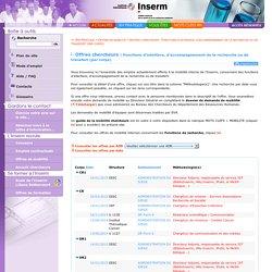 Site RH de l'Inserm