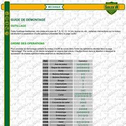 Le Site Web du Solex - Guide de démontage