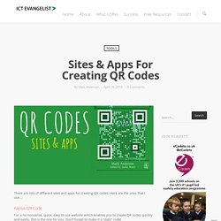 Sites & Apps for creating QR codes – ICTEvangelist