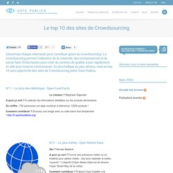 Le top 10 des sites de Crowdsourcing