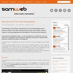 Des sites pour faire des Infographies - SamWeb SamWeb