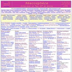 Répertoire - Réacosphère