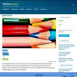 9 sitios web para crear #infografías de forma gratuita